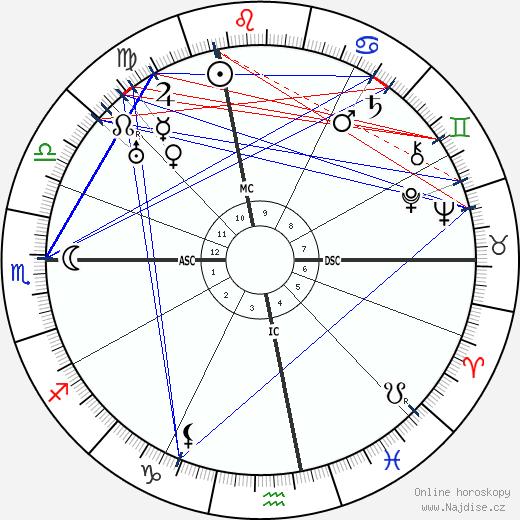 Ferdinand de Brinon wikipedie wiki 2018, 2019 horoskop