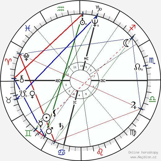 Ferdinand Fabre wikipedie wiki 2018, 2019 horoskop