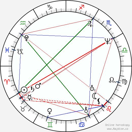 Ferdinand I. Dobrotivý wikipedie wiki 2020, 2021 horoskop