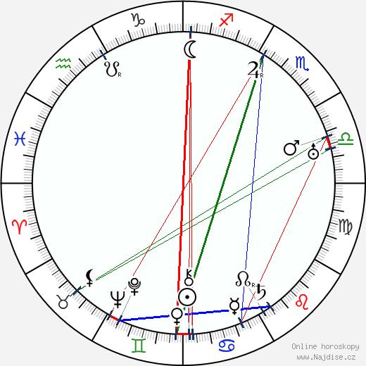 Ferdinand Jarkovský wikipedie wiki 2020, 2021 horoskop