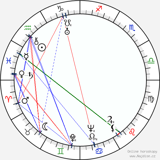 Ferdinand Pečenka wikipedie wiki 2018, 2019 horoskop