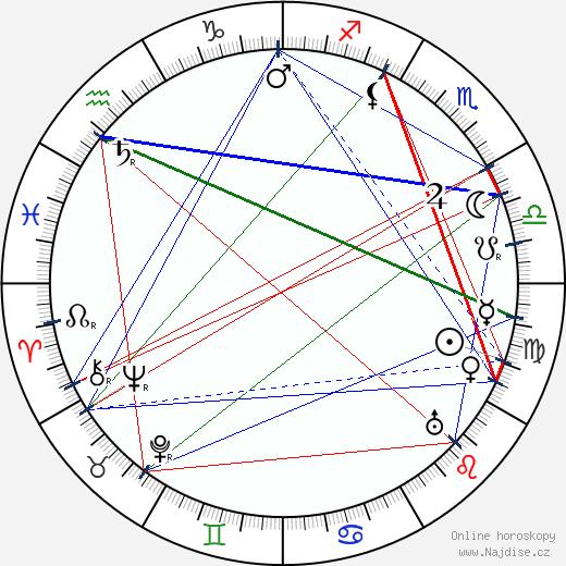 Ferdinand Porsche wikipedie wiki 2020, 2021 horoskop