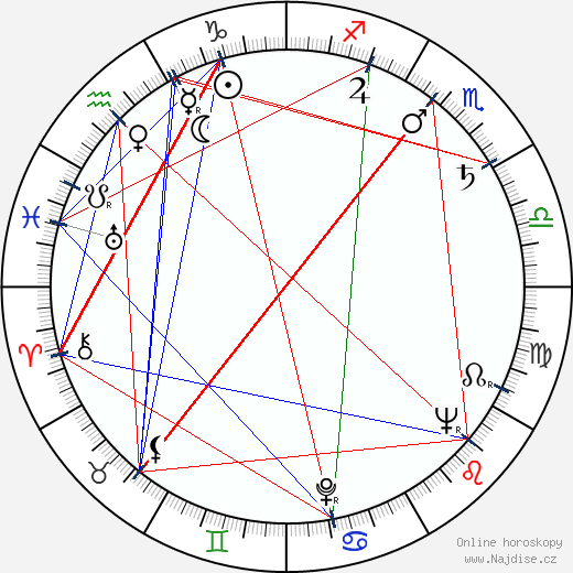 Ferdinand Šafránek wikipedie wiki 2019, 2020 horoskop