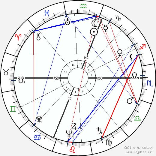 Ferdinand Schirren wikipedie wiki 2018, 2019 horoskop