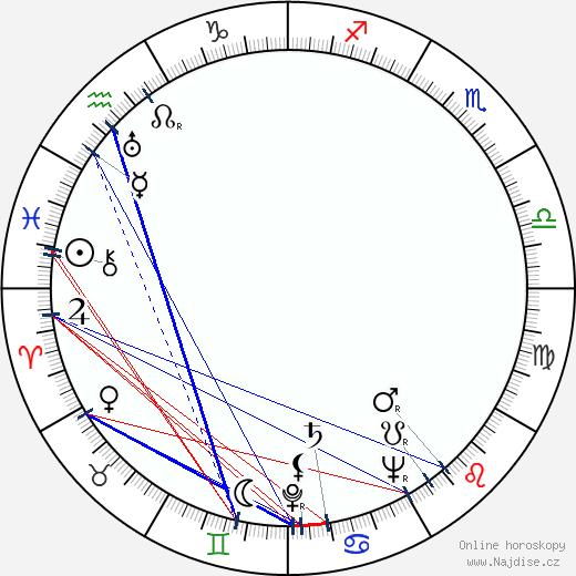 Ferdy Mayne wikipedie wiki 2019, 2020 horoskop
