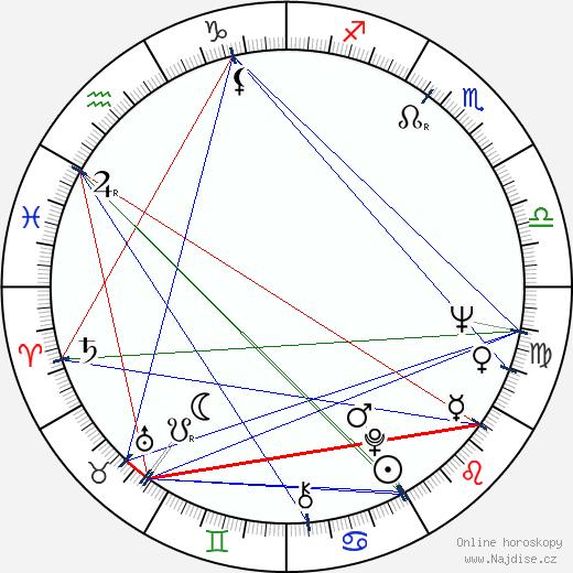 Ferenc Deák B. wikipedie wiki 2017, 2018 horoskop