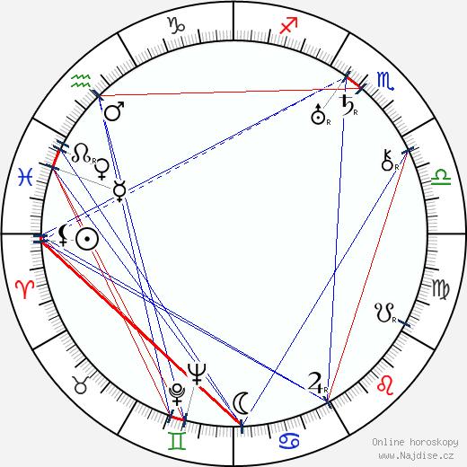 Fern Emmett wikipedie wiki 2017, 2018 horoskop