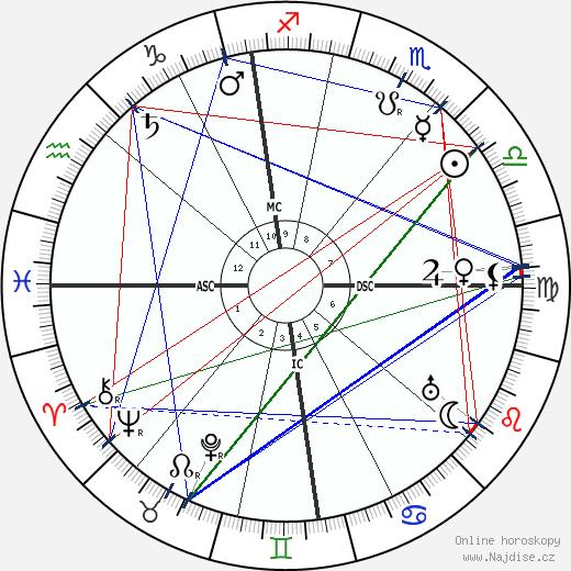 Fernand Gregh wikipedie wiki 2018, 2019 horoskop