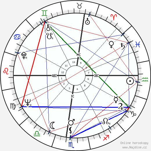 Fernando Assis Pacheco wikipedie wiki 2018, 2019 horoskop