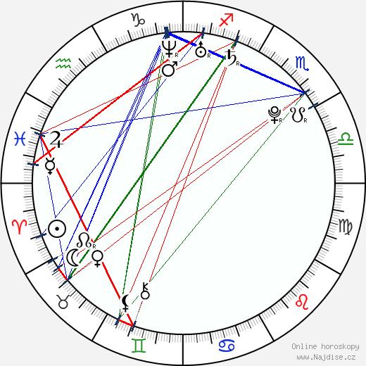 Fernando Gago wikipedie wiki 2019, 2020 horoskop