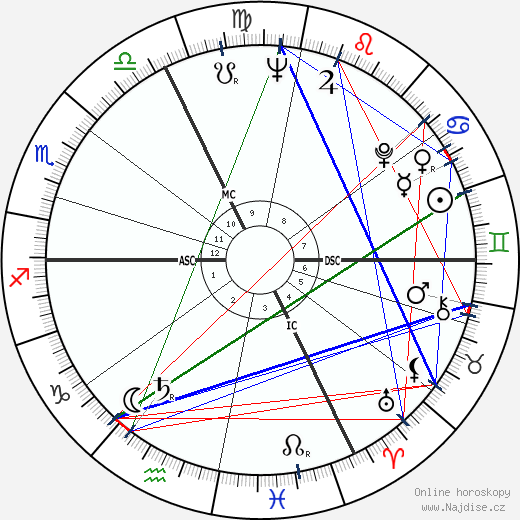Ferry Radax wikipedie wiki 2018, 2019 horoskop