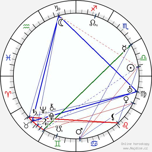 Ferry Seidl wikipedie wiki 2020, 2021 horoskop