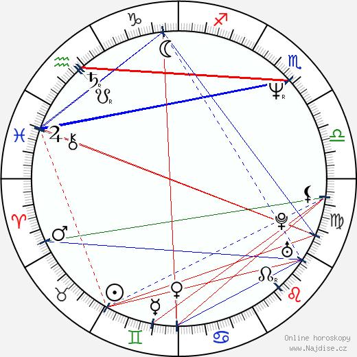 Fiona Gélin wikipedie wiki 2017, 2018 horoskop