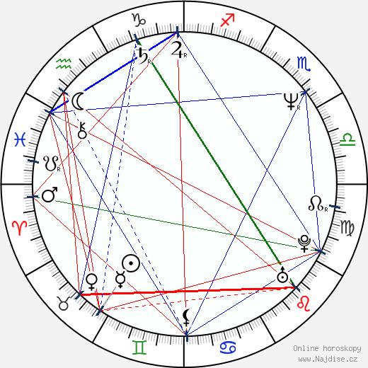 Fiona Hutchison wikipedie wiki 2018, 2019 horoskop