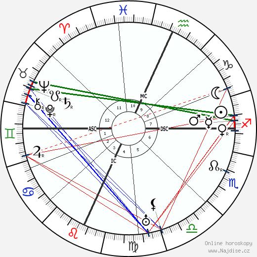 Fiorello La Guardia wikipedie wiki 2018, 2019 horoskop