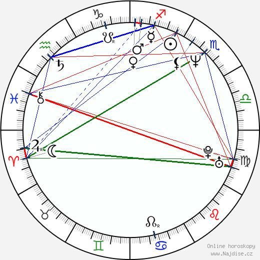 Fisher Stevens wikipedie wiki 2020, 2021 horoskop