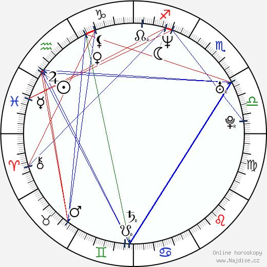 Florencia Benitez wikipedie wiki 2018, 2019 horoskop