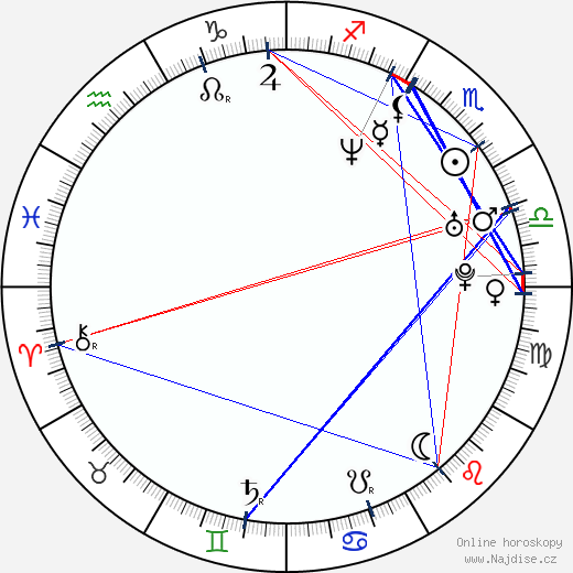 Florencia Raggi wikipedie wiki 2019, 2020 horoskop