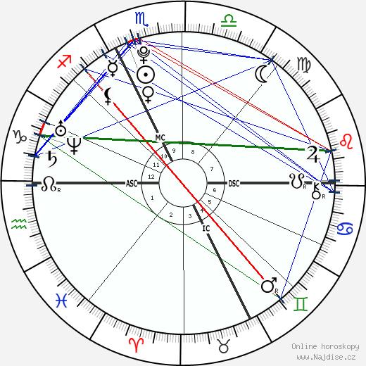 Florent Manaudou wikipedie wiki 2018, 2019 horoskop