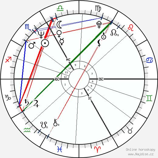 Florent Pagny wikipedie wiki 2018, 2019 horoskop