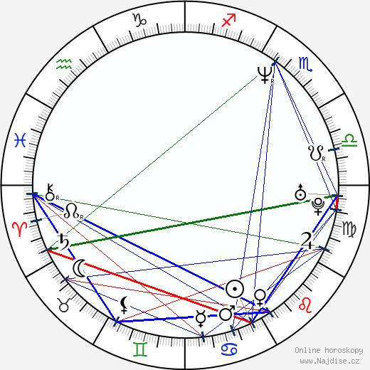 Florin Piersic Jr. wikipedie wiki 2017, 2018 horoskop