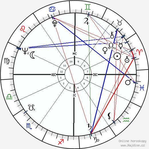Folco Quilici wikipedie wiki 2018, 2019 horoskop