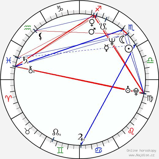 Þorsteinn Bachmann wikipedie wiki 2018, 2019 horoskop