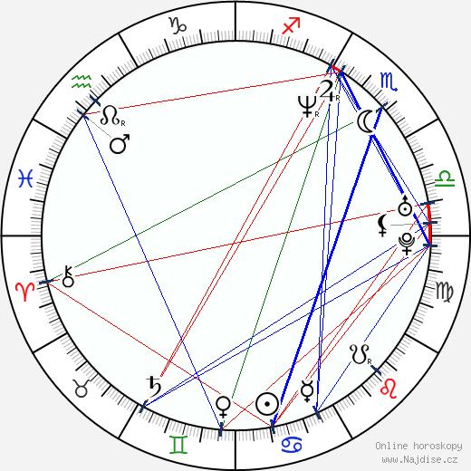 Fotini Baxevani wikipedie wiki 2018, 2019 horoskop
