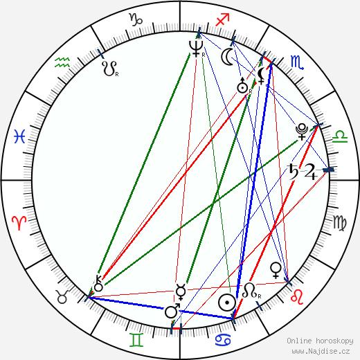Fran Kranz wikipedie wiki 2018, 2019 horoskop
