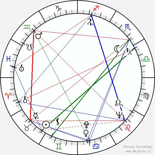 Franca Scagnetti wikipedie wiki 2018, 2019 horoskop