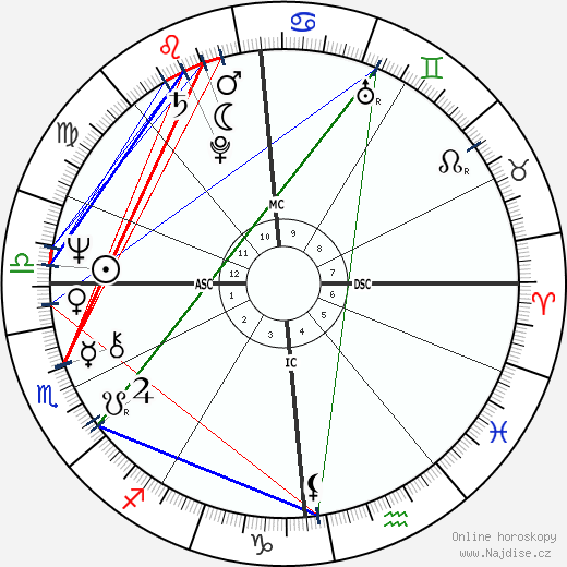 France Gall wikipedie wiki 2019, 2020 horoskop