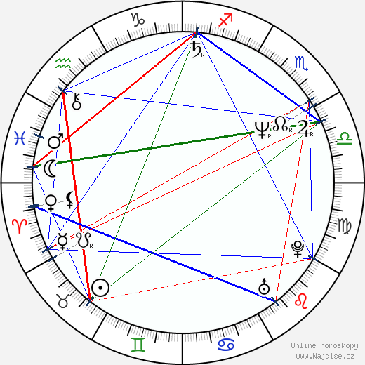 Frances Barber wikipedie wiki 2018, 2019 horoskop