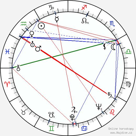 Frances Bay wikipedie wiki 2018, 2019 horoskop