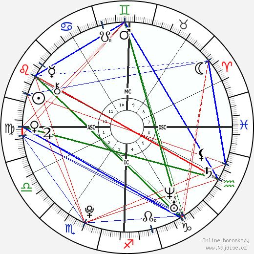 Frances Bean Cobain wikipedie wiki 2020, 2021 horoskop