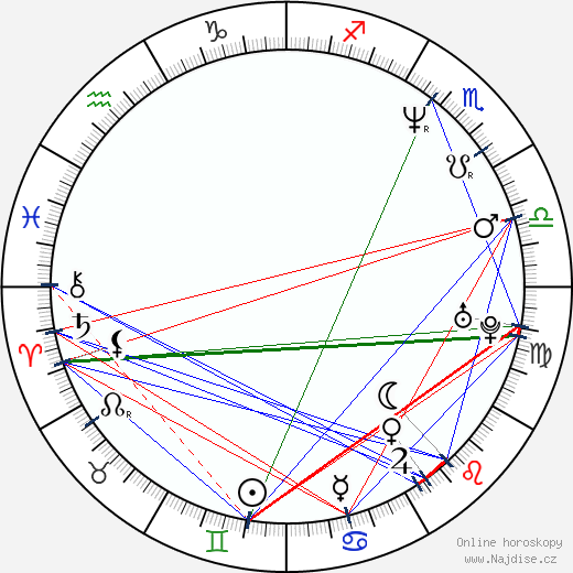 Frances O'Connor wikipedie wiki 2018, 2019 horoskop