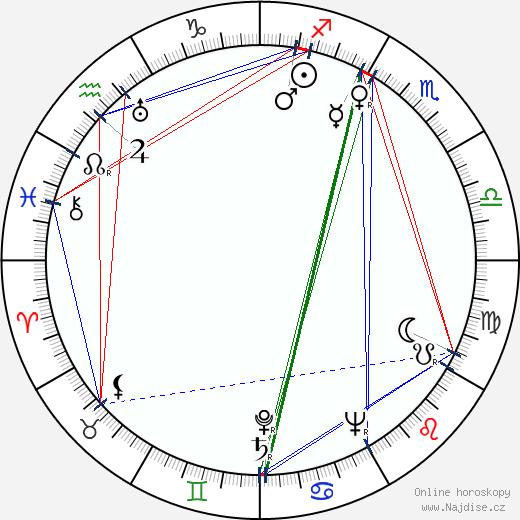 Frances Reid wikipedie wiki 2018, 2019 horoskop