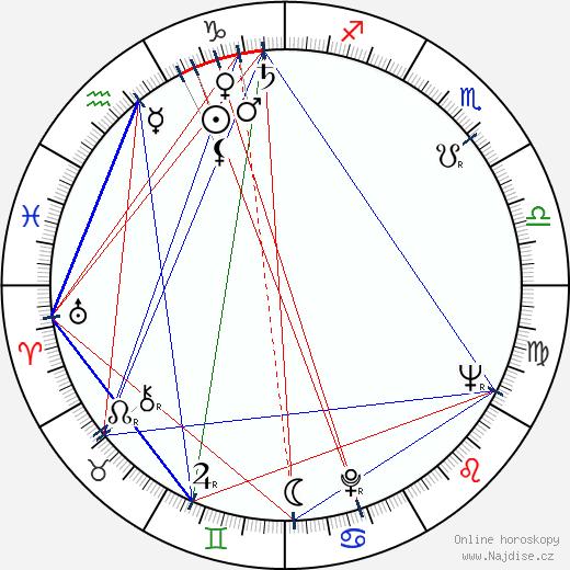 Frances Sternhagen wikipedie wiki 2017, 2018 horoskop