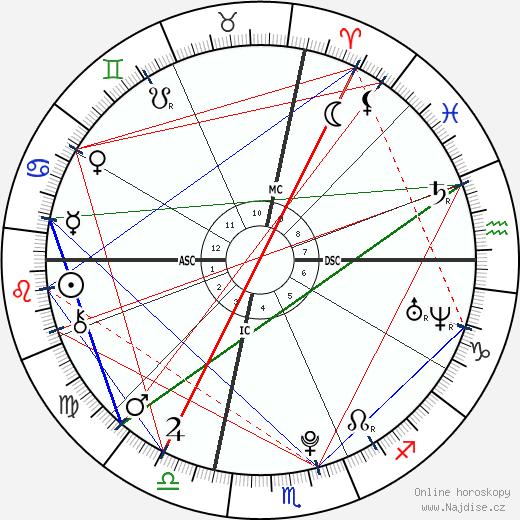 Francesca Eastwood wikipedie wiki 2017, 2018 horoskop