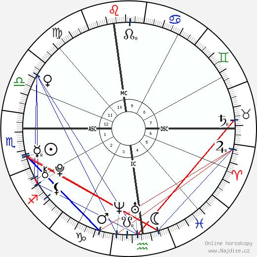 Francesca Scorsese wikipedie wiki 2019, 2020 horoskop