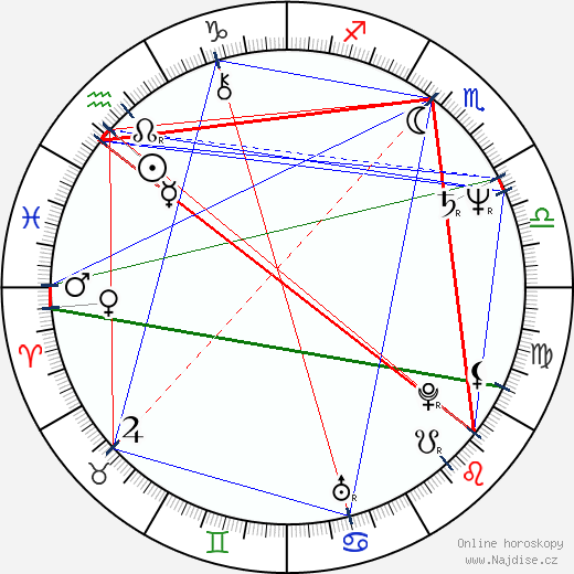 Francesco Salvi wikipedie wiki 2018, 2019 horoskop