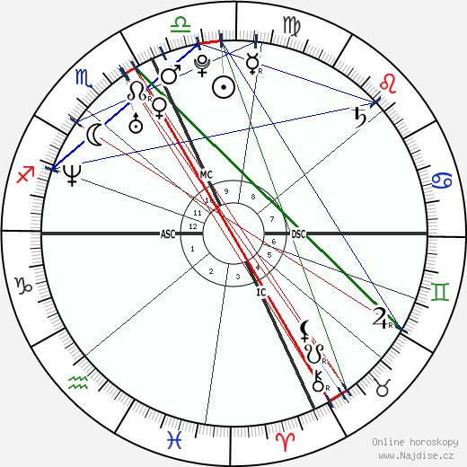 Francesco Totti wikipedie wiki 2018, 2019 horoskop