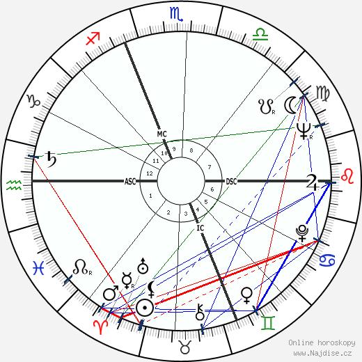 Francesco Zagatti wikipedie wiki 2018, 2019 horoskop