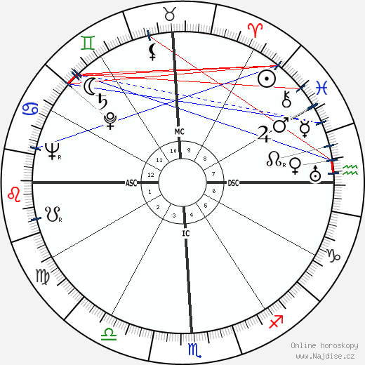 Francis Berry wikipedie wiki 2018, 2019 horoskop