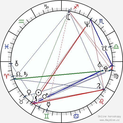 Francis Boyle wikipedie wiki 2019, 2020 horoskop