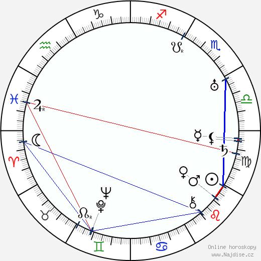 Francis McDonald wikipedie wiki 2018, 2019 horoskop