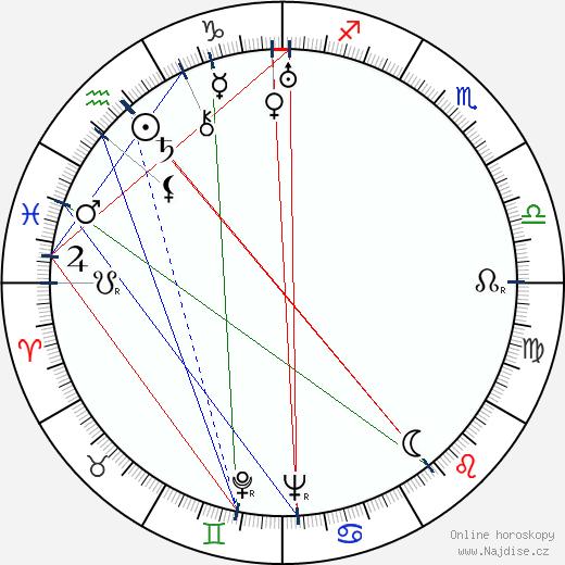 Franciska Gaal wikipedie wiki 2017, 2018 horoskop