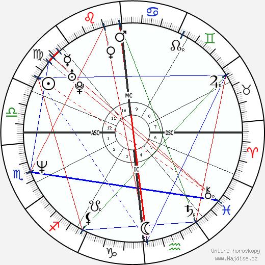 Franck Piccard wikipedie wiki 2019, 2020 horoskop