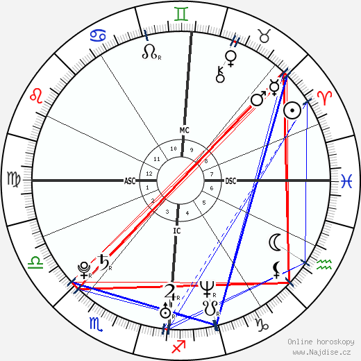 Franck Ribéry wikipedie wiki 2020, 2021 horoskop