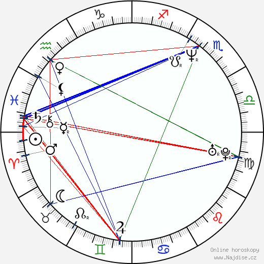 Franco de Pena wikipedie wiki 2018, 2019 horoskop