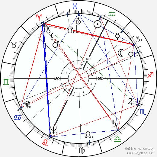 Franco Zeffirelli wikipedie wiki 2020, 2021 horoskop